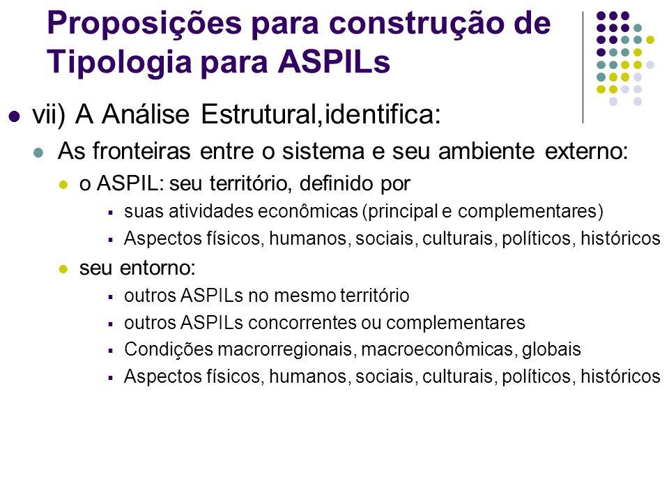 Proposições para construção de Tipologia para ASPILs vii) A Análise Estrutural,identifica: As fronteiras entre o sistema e seu ambiente externo: o ASP