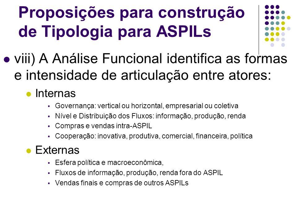 Proposições para construção de Tipologia para ASPILs viii) A Análise Funcional identifica as formas e intensidade de articulação entre atores: Interna