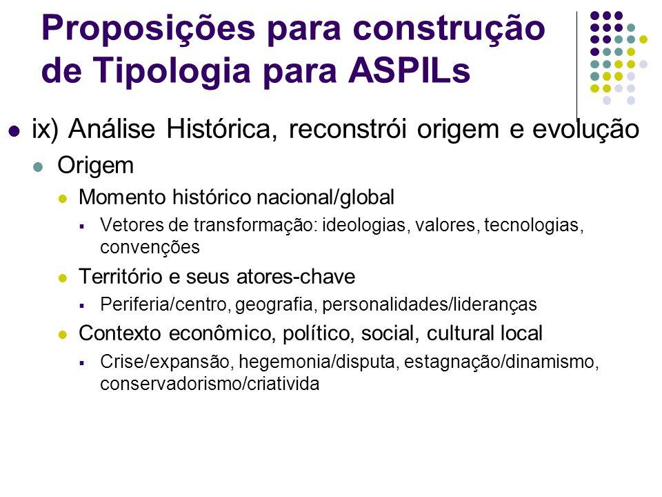 Proposições para construção de Tipologia para ASPILs ix) Análise Histórica, reconstrói origem e evolução Origem Momento histórico nacional/global Veto