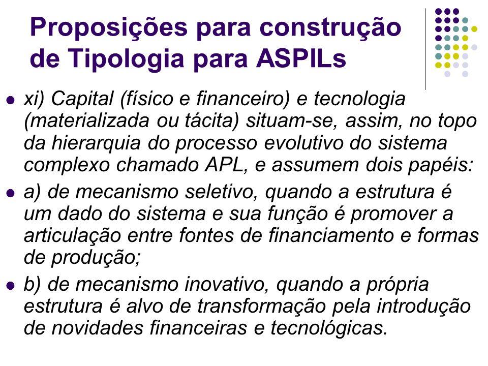 Proposições para construção de Tipologia para ASPILs xi) Capital (físico e financeiro) e tecnologia (materializada ou tácita) situam-se, assim, no top