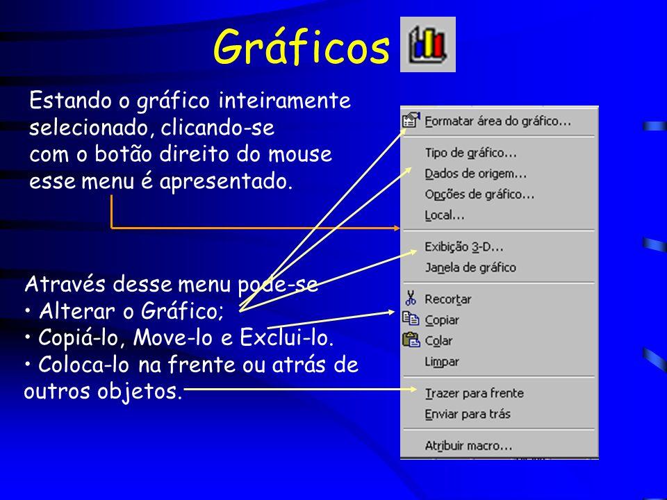 Gráficos Estando o gráfico inteiramente selecionado, clicando-se com o botão direito do mouse esse menu é apresentado. Através desse menu pode-se Alte