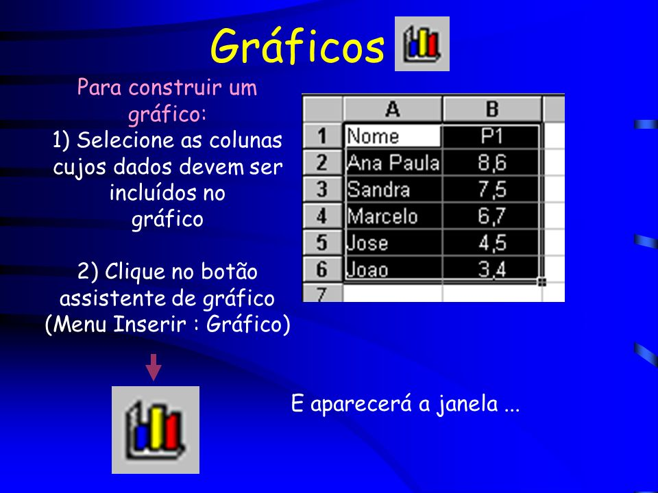 Gráficos 3) Selecione o tipo de gráfico desejado (escolha colunas) 4) Selecione o subtipo de gráfico desejado (escolha o gráfico colunas agrupadas com efeito visual 3-D) 5) Clique no botão avançar.
