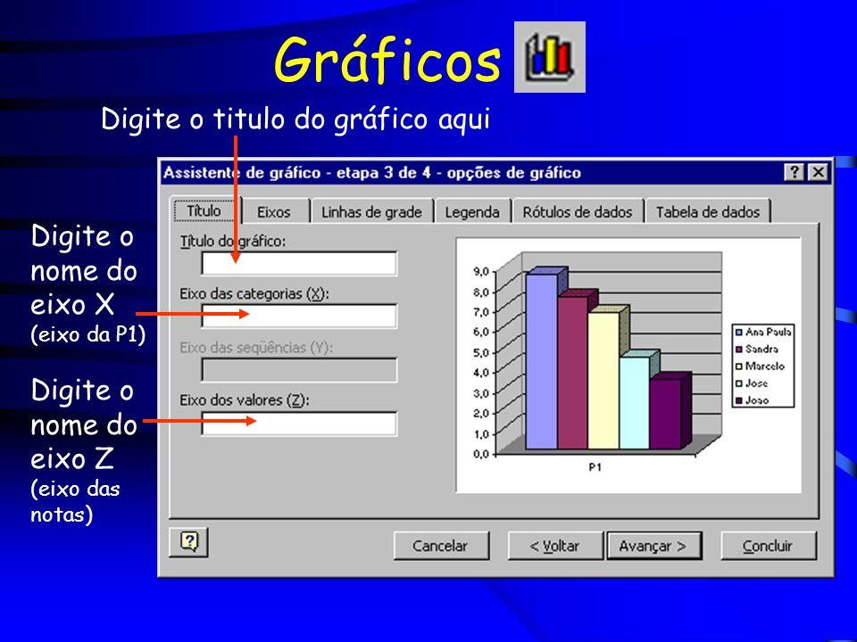 Gráficos Insere Tabela de Dados no Gráfico; Apresenta os dados no Gráfico de acordo com as linhas da tabela; Apresenta os dados no Gráfico de acordo com as colunas da tabela.