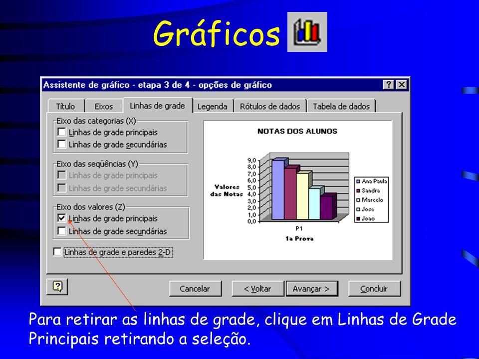 Gráficos Todas as partes de um gráfico são editáveis, ou seja, podem ser alteradas.