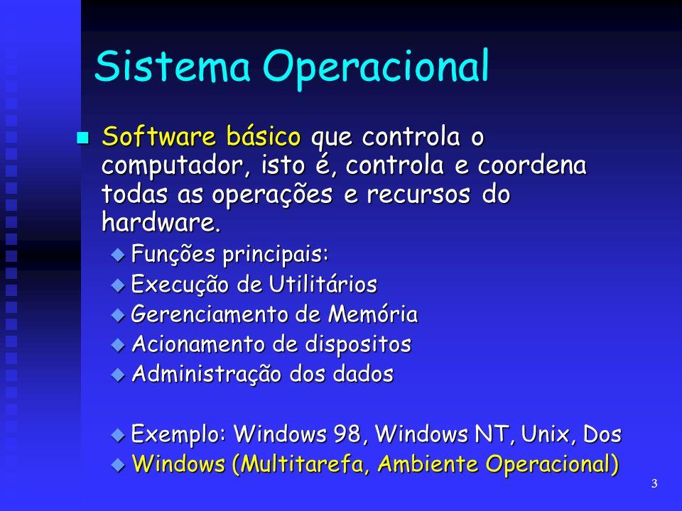 3 Sistema Operacional n Software básico que controla o computador, isto é, controla e coordena todas as operações e recursos do hardware. u Funções pr