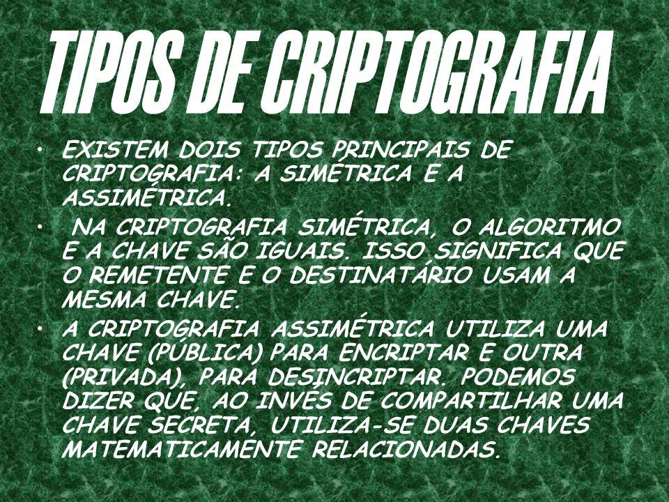 EXISTEM DOIS TIPOS PRINCIPAIS DE CRIPTOGRAFIA: A SIMÉTRICA E A ASSIMÉTRICA. NA CRIPTOGRAFIA SIMÉTRICA, O ALGORITMO E A CHAVE SÃO IGUAIS. ISSO SIGNIFIC