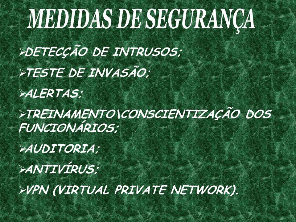 DETECÇÃO DE INTRUSOS; TESTE DE INVASÃO; ALERTAS; TREINAMENTO\CONSCIENTIZAÇÃO DOS FUNCIONÁRIOS; AUDITORIA; ANTIVÍRUS; VPN (VIRTUAL PRIVATE NETWORK).