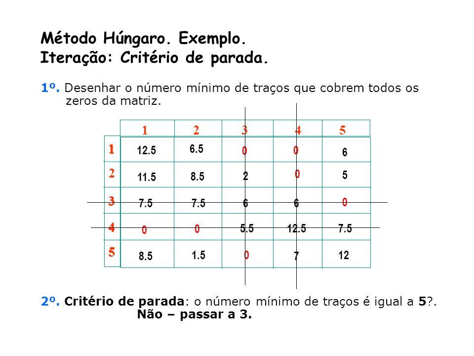 ©2000-2001 Prof.ª Gladys Castillo 11 1 2 3 4 5 1 1 2 3 3 4 4 5 5 12.5 6.5 0 0 6 11.5 7.5 0 8.5 2 7.56 0 1.5 5.5 0 0 6 12.5 7 5 0 7.5 12 Método Húngaro