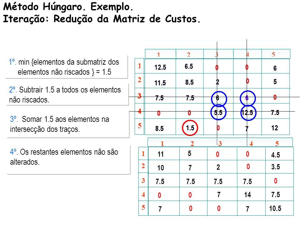 ©2000-2001 Prof.ª Gladys Castillo 12 1 2 3 4 5 1 2 3 3 4 4 5 12.5 6.5 0 0 6 11.5 7.5 0 8.5 2 7.56 0 1.5 5.5 0 0 6 12.5 7 5 0 7.5 12 3 4 12.5 6.5 0 0 6