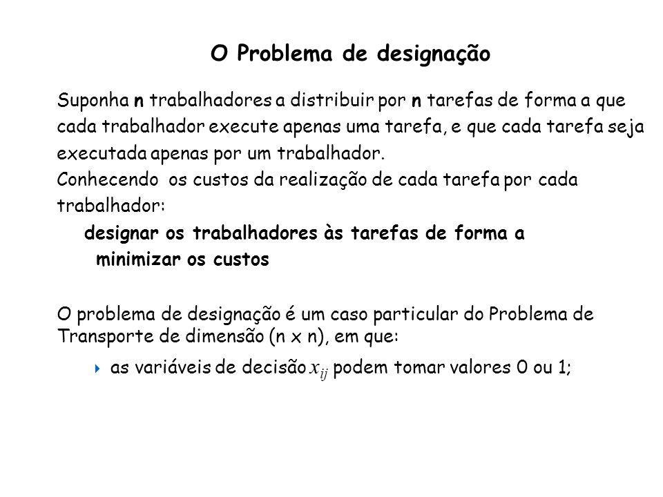 ©2000-2001 Prof.ª Gladys Castillo 2 O Problema de designação Suponha n trabalhadores a distribuir por n tarefas de forma a que cada trabalhador execut