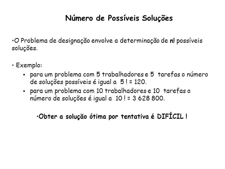 ©2000-2001 Prof.ª Gladys Castillo 3 Número de Possíveis Soluções O Problema de designação envolve a determinação de n! possíveis soluções. Exemplo: pa