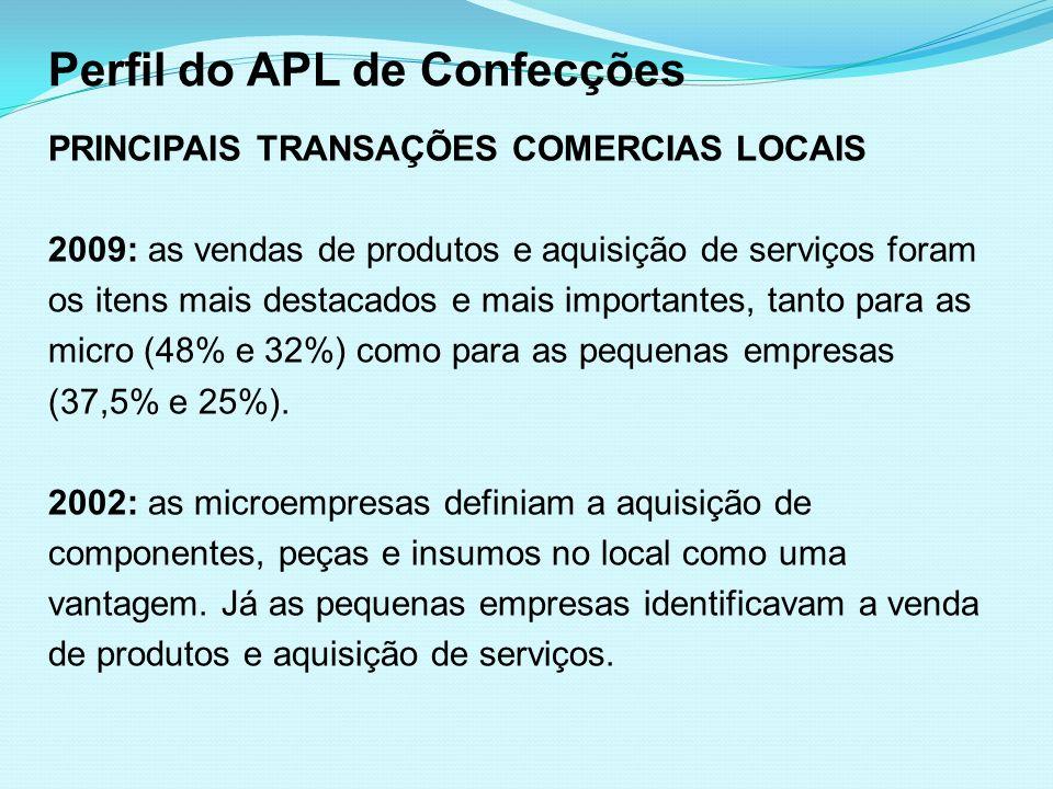 Perfil do APL de Confecções PRINCIPAIS TRANSAÇÕES COMERCIAS LOCAIS 2009: as vendas de produtos e aquisição de serviços foram os itens mais destacados