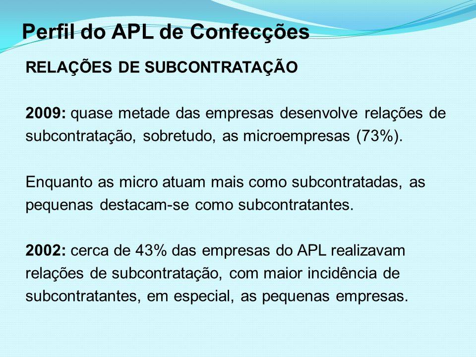 Perfil do APL de Confecções RELAÇÕES DE SUBCONTRATAÇÃO 2009: quase metade das empresas desenvolve relações de subcontratação, sobretudo, as microempre