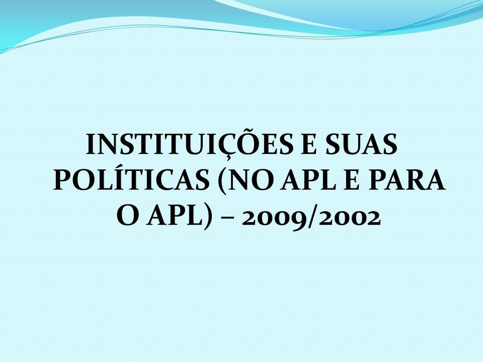 INSTITUIÇÕES E SUAS POLÍTICAS (NO APL E PARA O APL) – 2009/2002