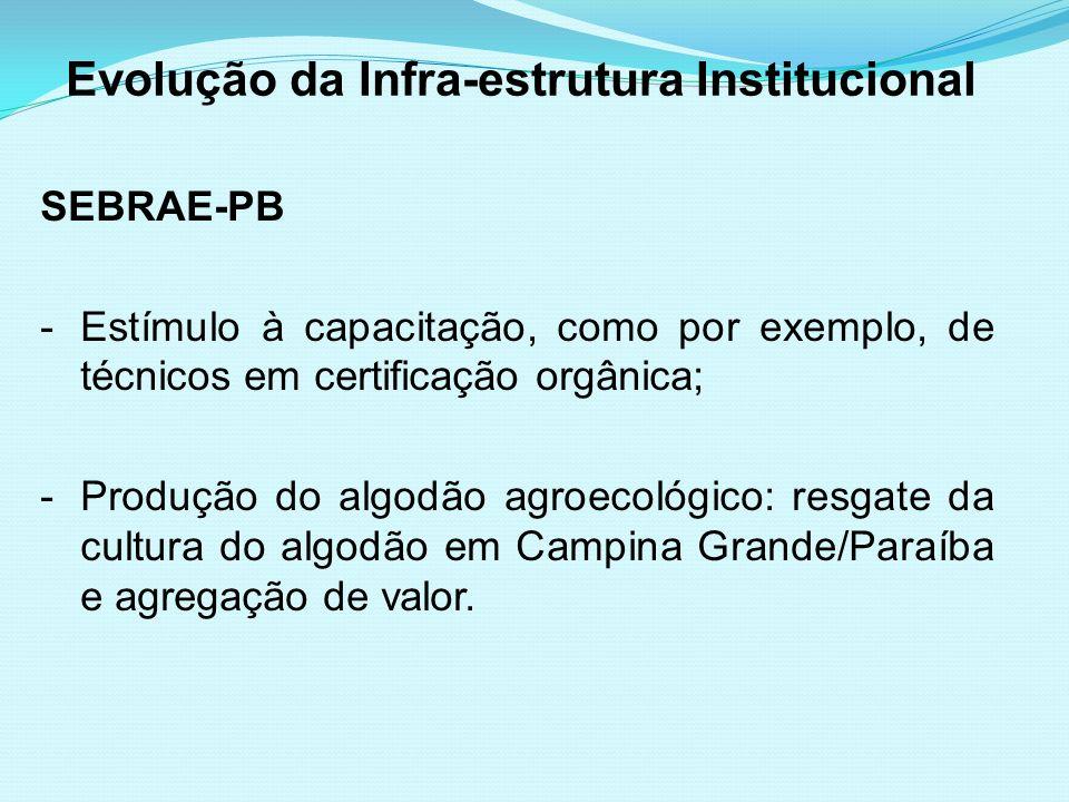 Evolução da Infra-estrutura Institucional SEBRAE-PB -Estímulo à capacitação, como por exemplo, de técnicos em certificação orgânica; -Produção do algo