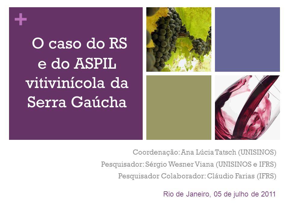 + APL vitivinícola da Serra Gaúcha Cerca de 90% da produção nacional de vinhos está concentrada no RS, notadamente na Serra Gaúcha Especialmente nos municípios de Bento Gonçalves, Flores da Cunha, Farroupilha, Caxias do Sul, Garibaldi, Monte Belo do Sul, Nova Pádua, São Marcos e Antonio Prado