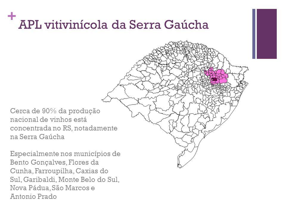 + APL vitivinícola da Serra Gaúcha Cerca de 90% da produção nacional de vinhos está concentrada no RS, notadamente na Serra Gaúcha Especialmente nos m