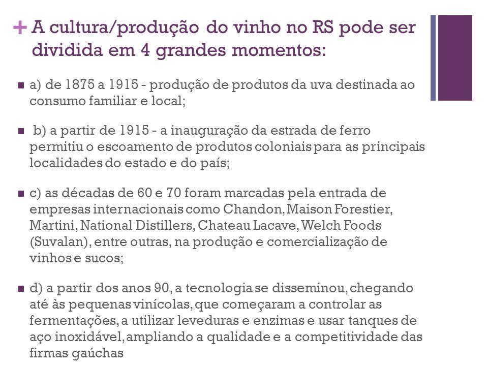 + A cultura/produção do vinho no RS pode ser dividida em 4 grandes momentos: a) de 1875 a 1915 - produção de produtos da uva destinada ao consumo fami