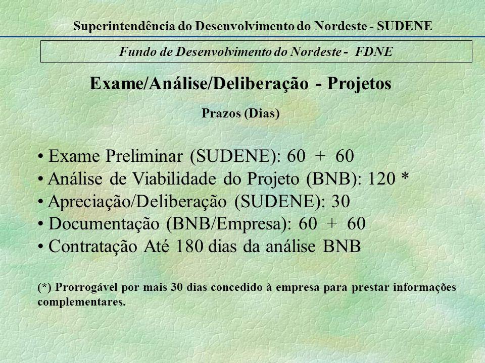 Prazos (Dias) Superintendência do Desenvolvimento do Nordeste - SUDENE Exame Preliminar (SUDENE): 60 + 60 Análise de Viabilidade do Projeto (BNB): 120 * Apreciação/Deliberação (SUDENE): 30 Documentação (BNB/Empresa): 60 + 60 Contratação Até 180 dias da análise BNB (*) Prorrogável por mais 30 dias concedido à empresa para prestar informações complementares.