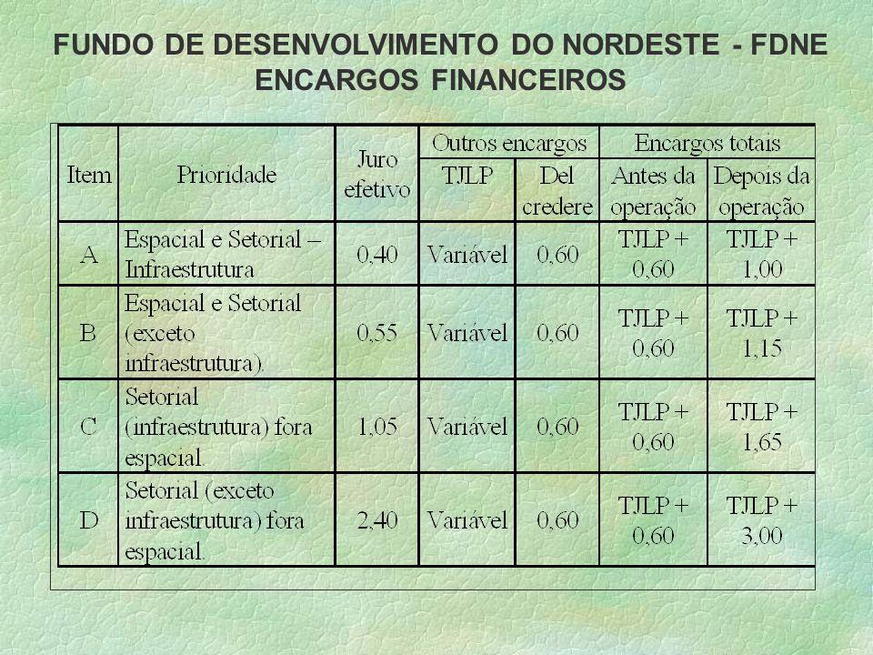 FUNDO DE DESENVOLVIMENTO DO NORDESTE - FDNE ENCARGOS FINANCEIROS