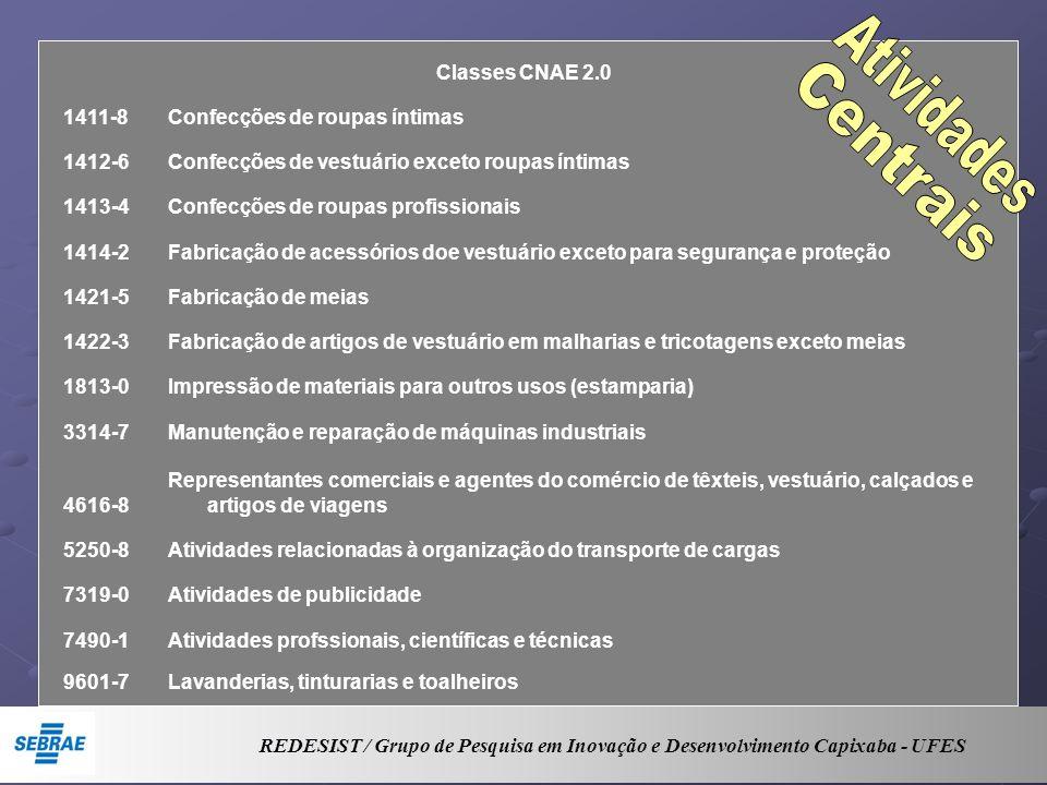 Classes CNAE 2.0 1411-8Confecções de roupas íntimas 1412-6Confecções de vestuário exceto roupas íntimas 1413-4Confecções de roupas profissionais 1414-