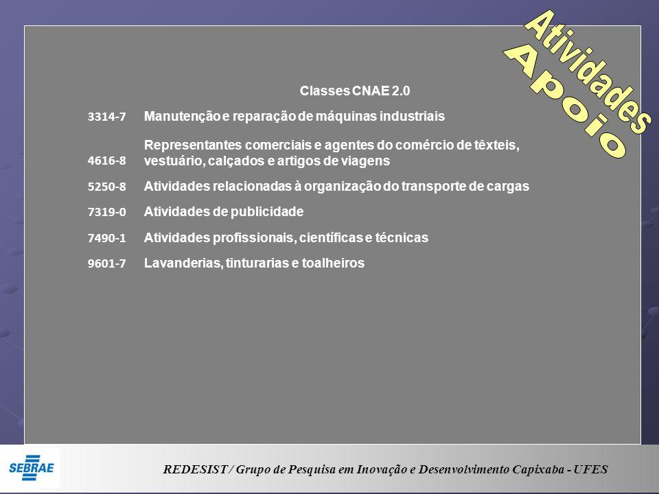 Classes CNAE 2.0 3314-7 Manutenção e reparação de máquinas industriais 4616-8 Representantes comerciais e agentes do comércio de têxteis, vestuário, c