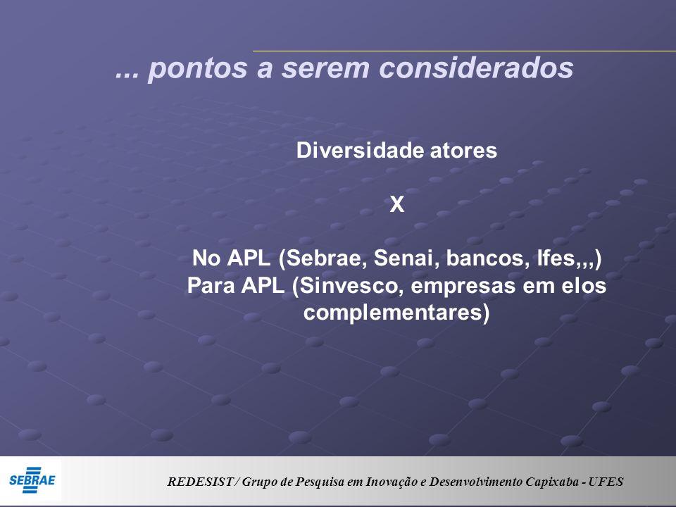 ... pontos a serem considerados Diversidade atores X No APL (Sebrae, Senai, bancos, Ifes,,,) Para APL (Sinvesco, empresas em elos complementares) REDE