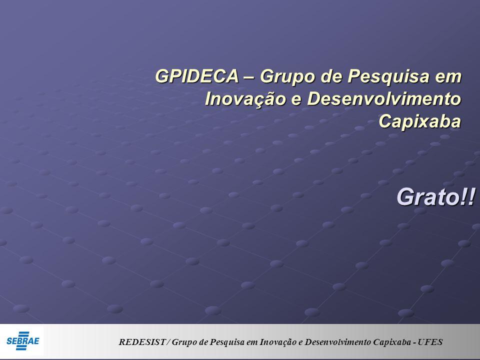 GPIDECA – Grupo de Pesquisa em Inovação e Desenvolvimento Capixaba Grato!! REDESIST / Grupo de Pesquisa em Inovação e Desenvolvimento Capixaba - UFES