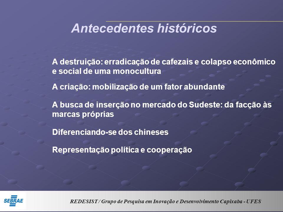 Antecedentes históricos A destruição: erradicação de cafezais e colapso econômico e social de uma monocultura A criação: mobilização de um fator abund