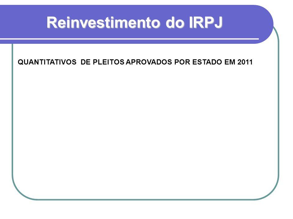 Reinvestimento do IRPJ QUANTITATIVOS DE PLEITOS APROVADOS POR ESTADO EM 2011