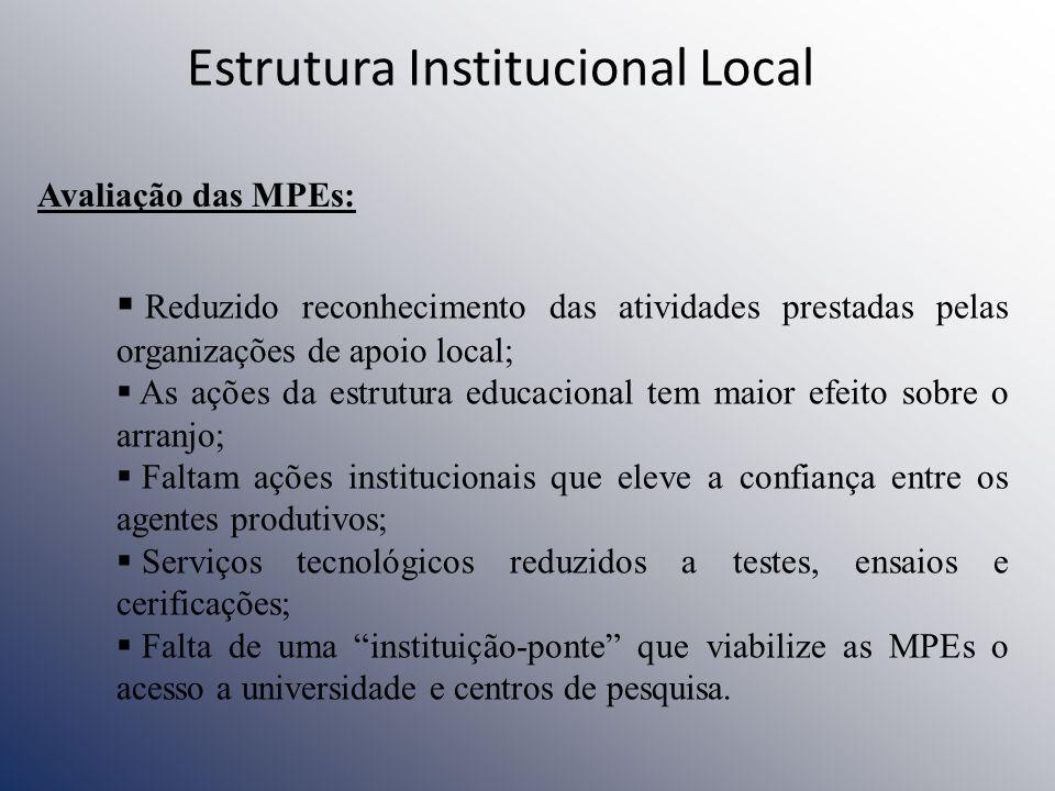 Avaliação das MPEs: Reduzido reconhecimento das atividades prestadas pelas organizações de apoio local; As ações da estrutura educacional tem maior ef