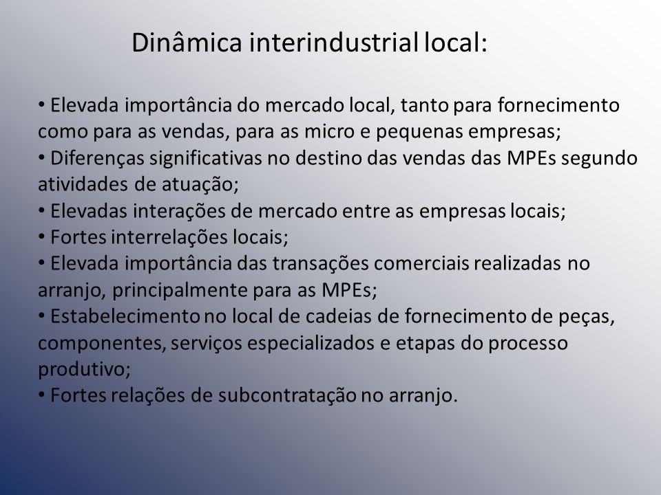 Elevada importância do mercado local, tanto para fornecimento como para as vendas, para as micro e pequenas empresas; Diferenças significativas no des