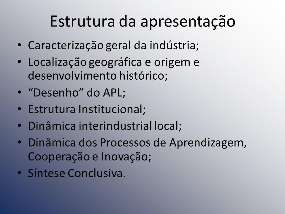 Estrutura da apresentação Caracterização geral da indústria; Localização geográfica e origem e desenvolvimento histórico; Desenho do APL; Estrutura In