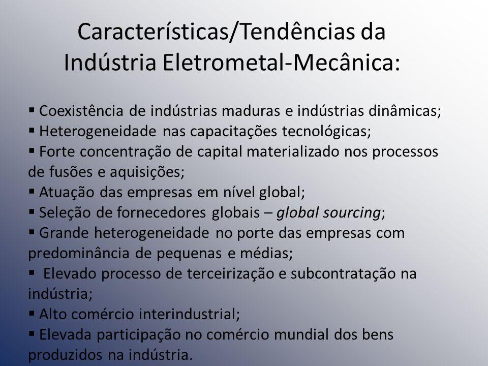 Características/Tendências da Indústria Eletrometal-Mecânica: Coexistência de indústrias maduras e indústrias dinâmicas; Heterogeneidade nas capacitaç