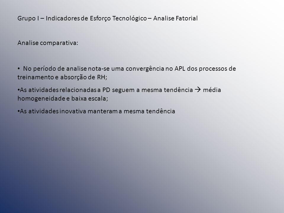 Analise comparativa: No período de analise nota-se uma convergência no APL dos processos de treinamento e absorção de RH; As atividades relacionadas a