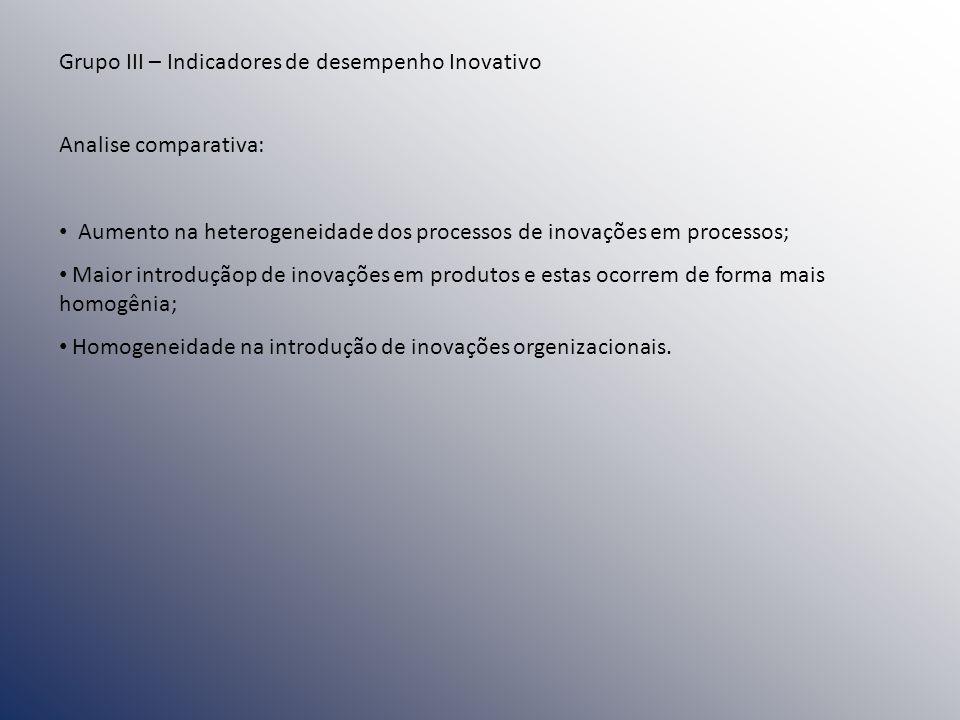 Grupo III – Indicadores de desempenho Inovativo Analise comparativa: Aumento na heterogeneidade dos processos de inovações em processos; Maior introdu