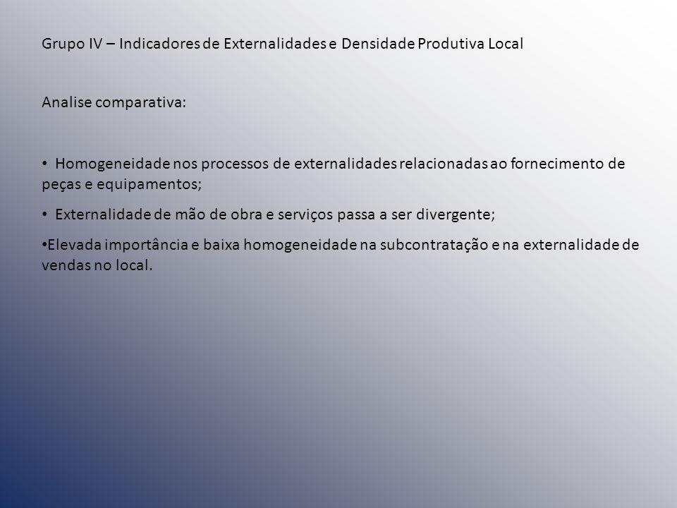 Grupo IV – Indicadores de Externalidades e Densidade Produtiva Local Analise comparativa: Homogeneidade nos processos de externalidades relacionadas a