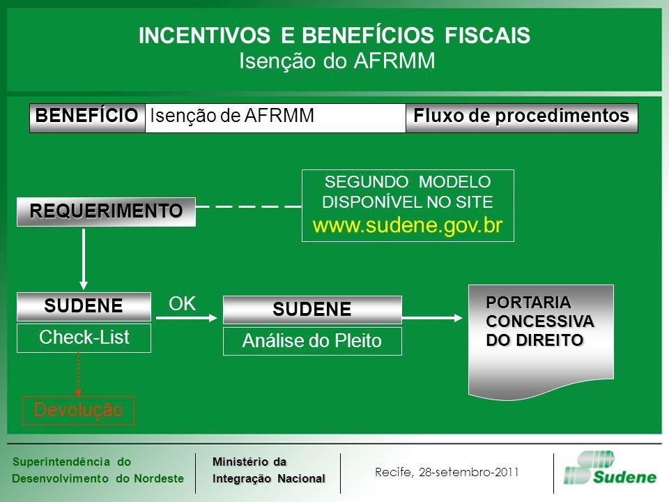 Superintendência do Desenvolvimento do Nordeste Recife, 28-setembro-2011 Ministério da Integração Nacional REQUERIMENTO SEGUNDO MODELO DISPONÍVEL NO S