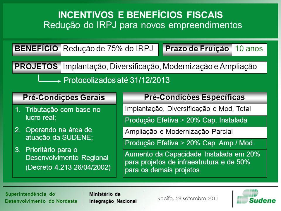 Superintendência do Desenvolvimento do Nordeste Recife, 28-setembro-2011 Ministério da Integração Nacional INCENTIVOS E BENEFÍCIOS FISCAIS Reinvestimento do IRPJ OPÇÃO na DIPJ DEPÓSITO no BNB AUTORIZA LIBERAÇÃO EMPRESA Requerimento e Projeto Técnico EMPRESA Análise e Aprovação SUDENE Reinvestimento do IRPJBENEFÍCIO Fluxo de procedimentos SEGUNDO MODELO DISPONÍVEL NO SITE www.sudene.gov.br SUDENE Check-list OK Devolução