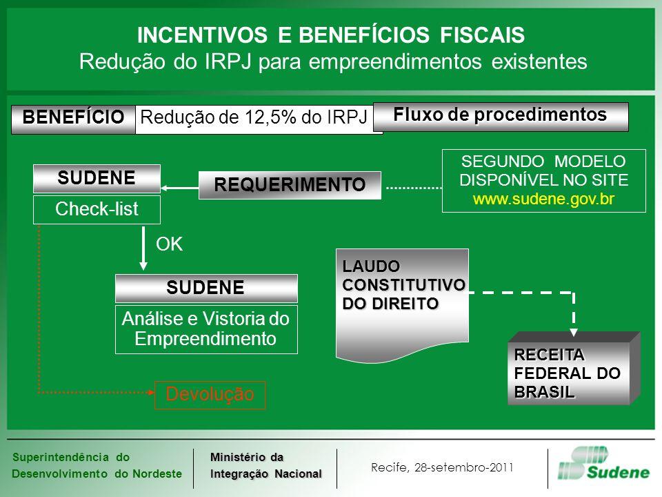 Superintendência do Desenvolvimento do Nordeste Recife, 28-setembro-2011 Ministério da Integração Nacional REQUERIMENTO SEGUNDO MODELO DISPONÍVEL NO SITE www.sudene.gov.br SUDENE Check-List PORTARIA CONCESSIVA DO DIREITO INCENTIVOS E BENEFÍCIOS FISCAIS Isenção do AFRMM Isenção de AFRMMBENEFÍCIO Fluxo de procedimentos SUDENE Análise do Pleito OK Devolução