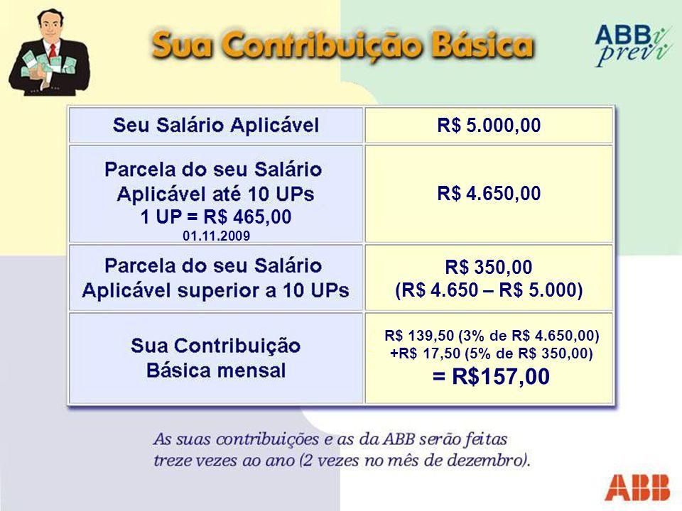 R$ 5.000,00 1 UP = R$ 465,00 01.11.2009 R$ 4.650,00 R$ 350,00 (R$ 4.650 – R$ 5.000) R$ 139,50 (3% de R$ 4.650,00) +R$ 17,50 (5% de R$ 350,00) = R$157,00