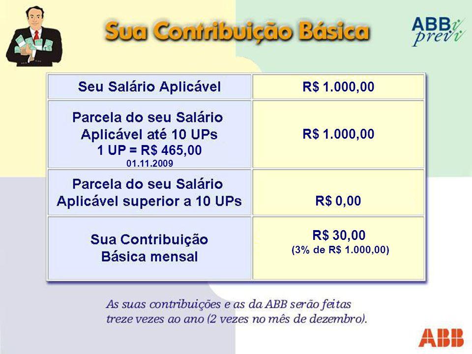 R$ 1.000,00 1 UP = R$ 465,00 01.11.2009 R$ 1.000,00 R$ 0,00 R$ 30,00 (3% de R$ 1.000,00)