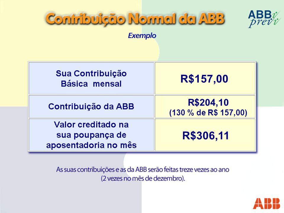 R$157,00 R$204,10 (130 % de R$ 157,00) R$306,11