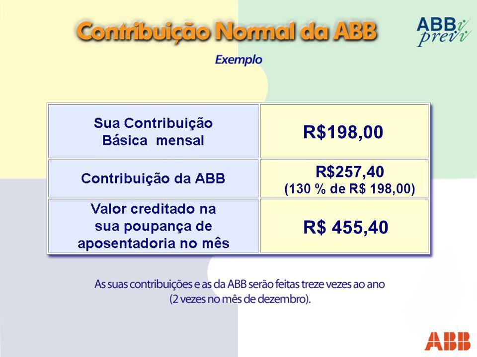 R$198,00 R$257,40 (130 % de R$ 198,00) R$ 455,40