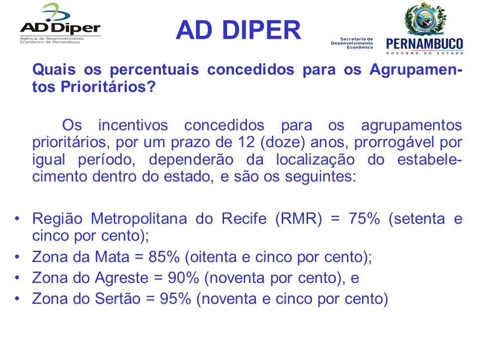 AD DIPER Quais os percentuais concedidos para os Agrupamen- tos Prioritários? Os incentivos concedidos para os agrupamentos prioritários, por um prazo