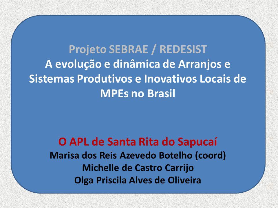 Projeto SEBRAE / REDESIST: A evolução e dinâmica de Arranjos e Sistemas Produtivos e Inovativos Locais de MPEs no Brasil O APL de Santa Rita do Sapuca