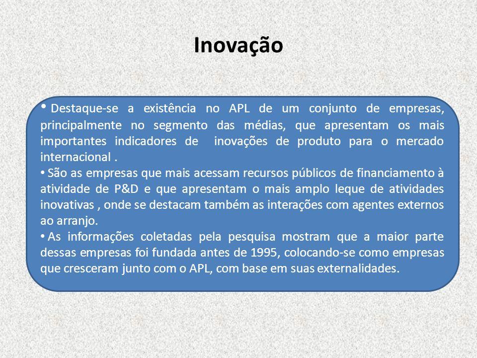 Inovação Destaque-se a existência no APL de um conjunto de empresas, principalmente no segmento das médias, que apresentam os mais importantes indicad