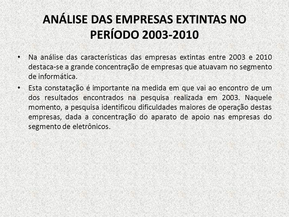 ANÁLISE DAS EMPRESAS EXTINTAS NO PERÍODO 2003-2010 Na análise das características das empresas extintas entre 2003 e 2010 destaca-se a grande concentr