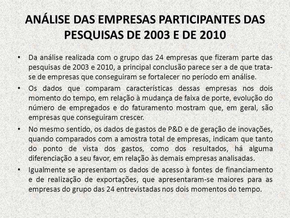 ANÁLISE DAS EMPRESAS PARTICIPANTES DAS PESQUISAS DE 2003 E DE 2010 Da análise realizada com o grupo das 24 empresas que fizeram parte das pesquisas de