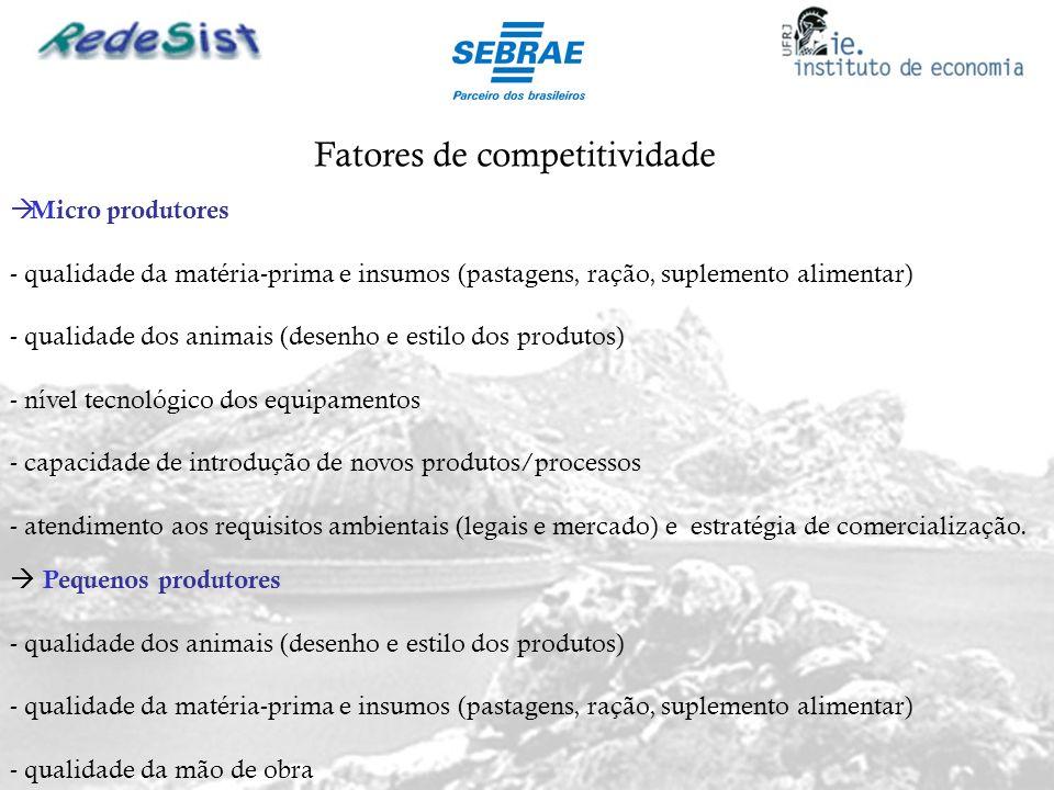 Fatores de competitividade Micro produtores - qualidade da matéria-prima e insumos (pastagens, ração, suplemento alimentar) - qualidade dos animais (d